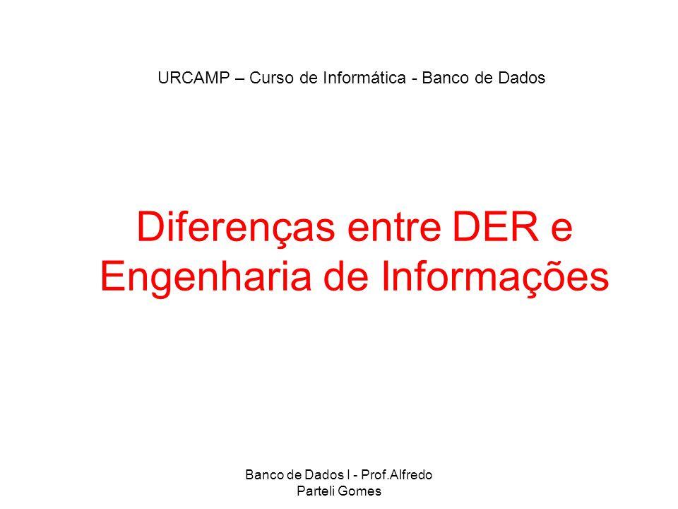 Diferenças entre DER e Engenharia de Informações