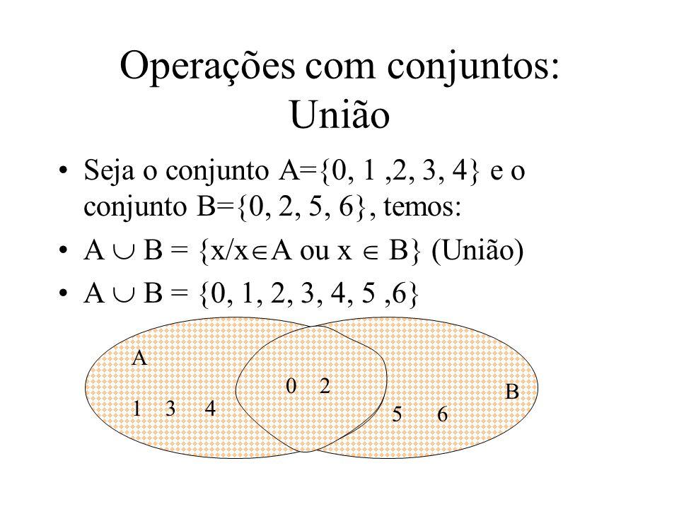 Operações com conjuntos: União