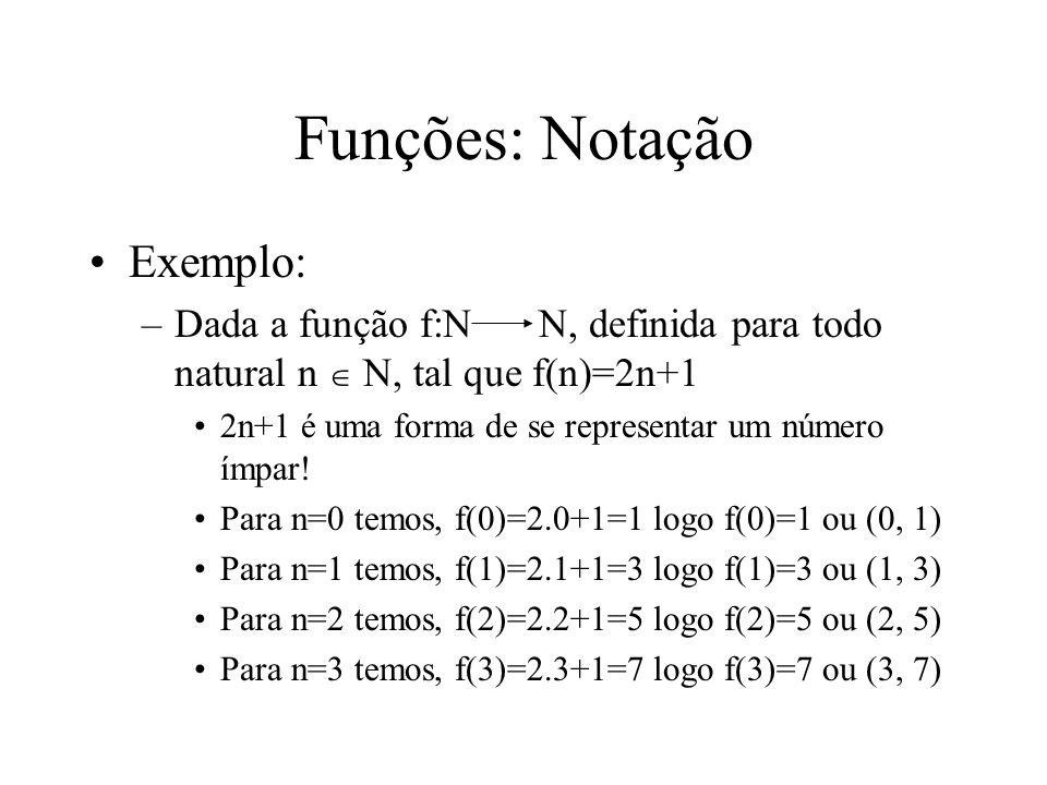 Funções: Notação Exemplo: