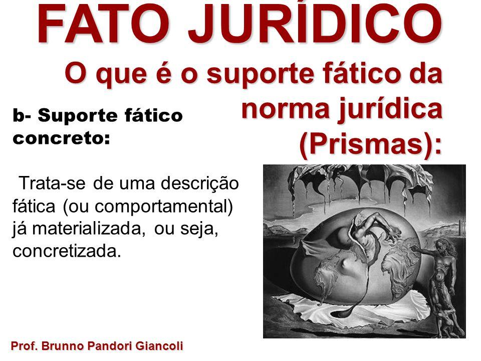 FATO JURÍDICO O que é o suporte fático da norma jurídica (Prismas):