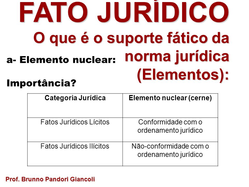 Elemento nuclear (cerne)