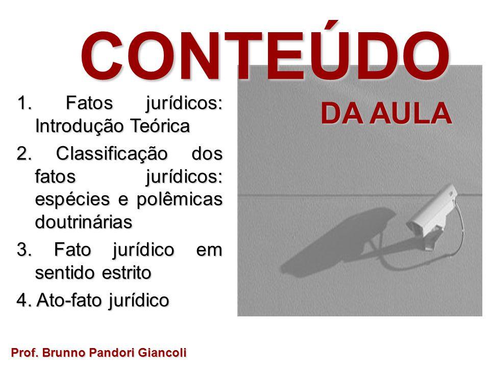 CONTEÚDO DA AULA 1. Fatos jurídicos: Introdução Teórica