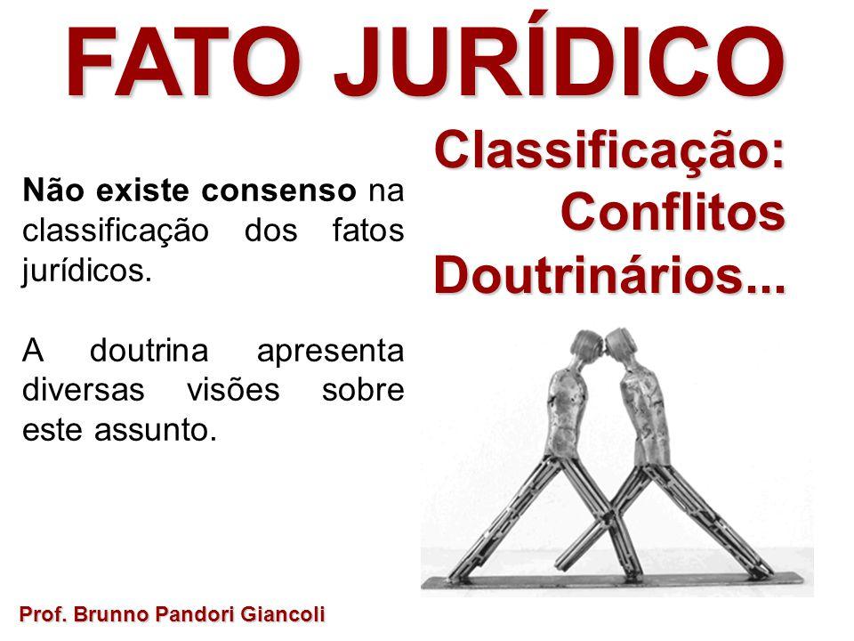 FATO JURÍDICO Classificação: Conflitos Doutrinários...