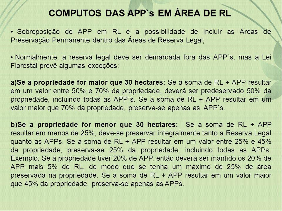 COMPUTOS DAS APP`s EM ÁREA DE RL