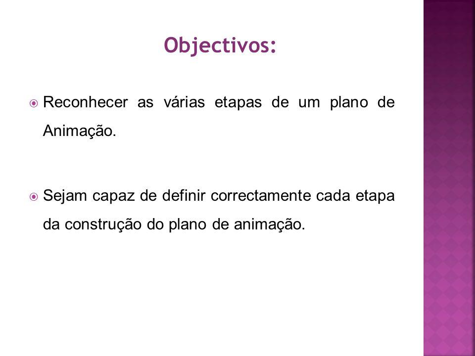 Objectivos: Reconhecer as várias etapas de um plano de Animação.