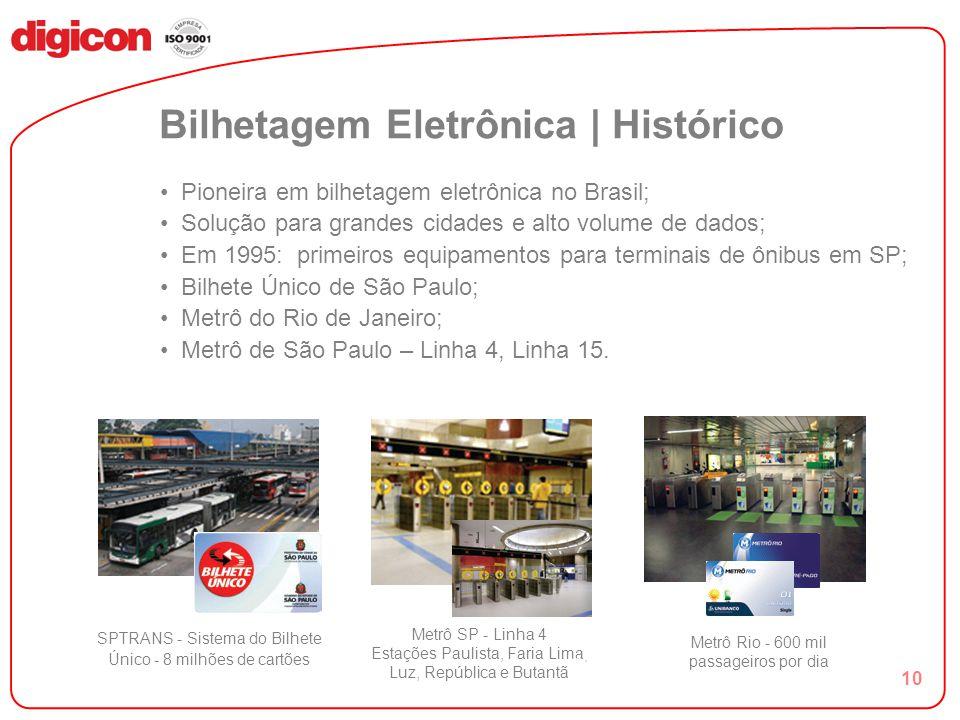 Bilhetagem Eletrônica | Histórico
