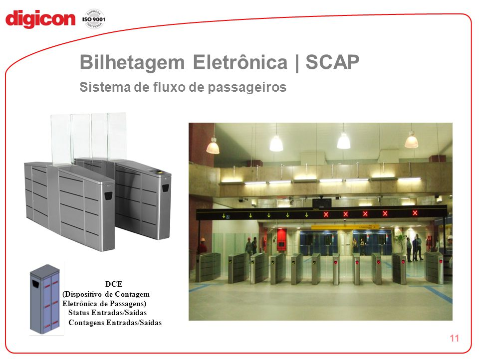 Bilhetagem Eletrônica | SCAP