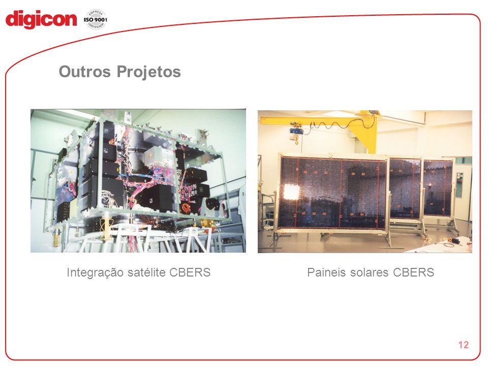 IIntegração satélite CBERS