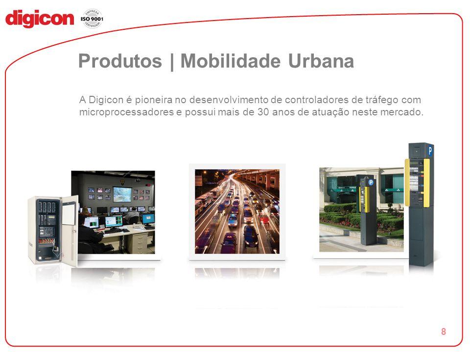 Produtos | Mobilidade Urbana