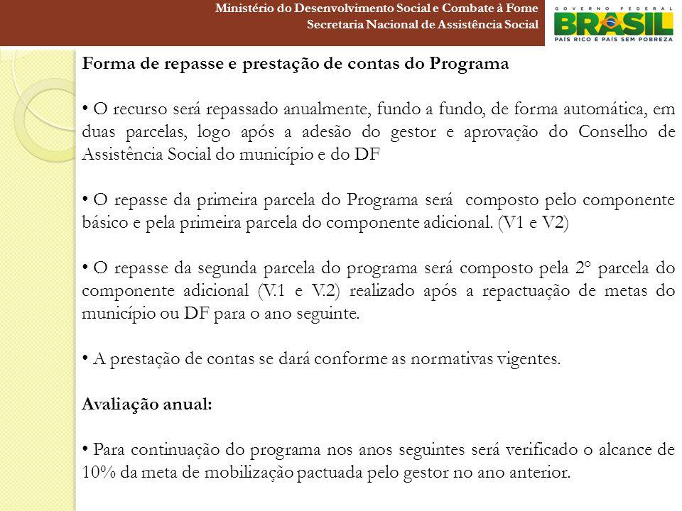 Forma de repasse e prestação de contas do Programa