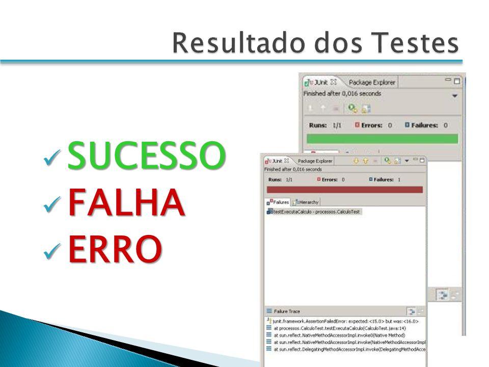 Resultado dos Testes SUCESSO FALHA ERRO