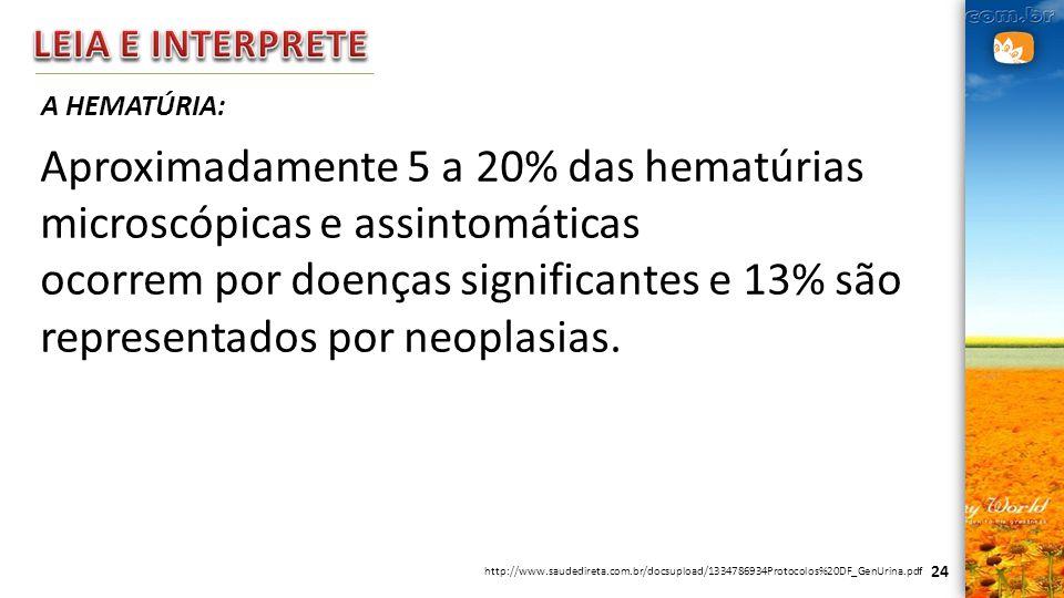 Aproximadamente 5 a 20% das hematúrias microscópicas e assintomáticas