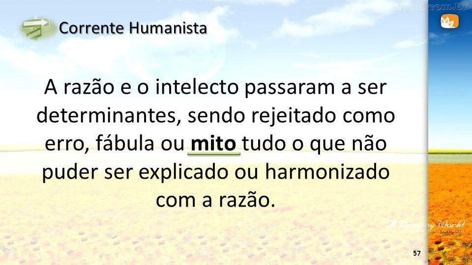 Corrente Humanista