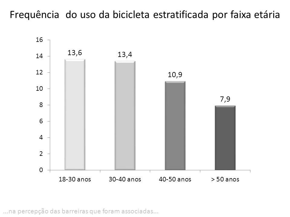 Frequência do uso da bicicleta estratificada por faixa etária