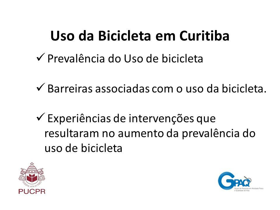 Uso da Bicicleta em Curitiba