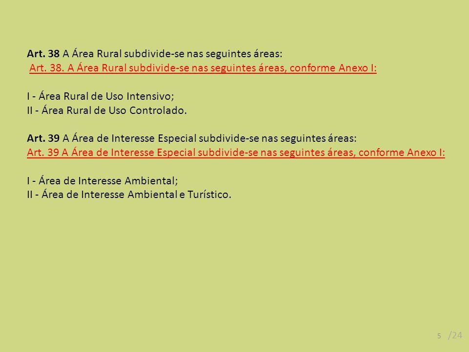 Art. 38 A Área Rural subdivide-se nas seguintes áreas: