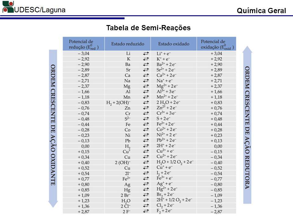 Tabela de Semi-Reações