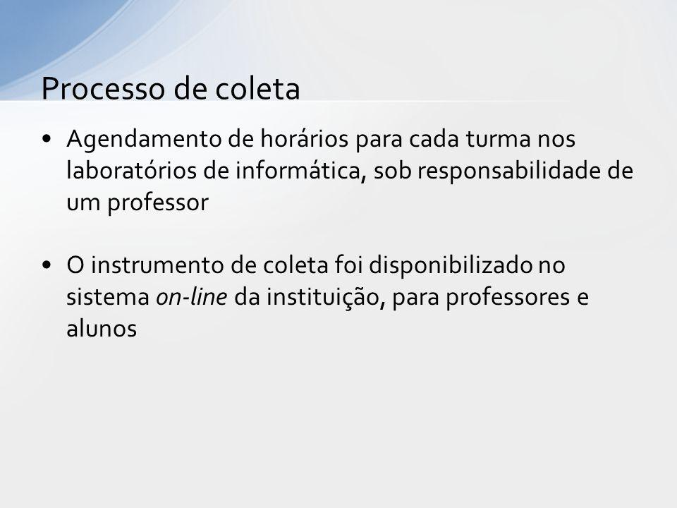 Processo de coleta Agendamento de horários para cada turma nos laboratórios de informática, sob responsabilidade de um professor.