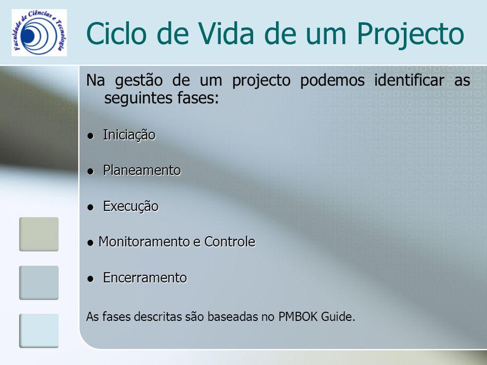 Ciclo de Vida de um Projecto