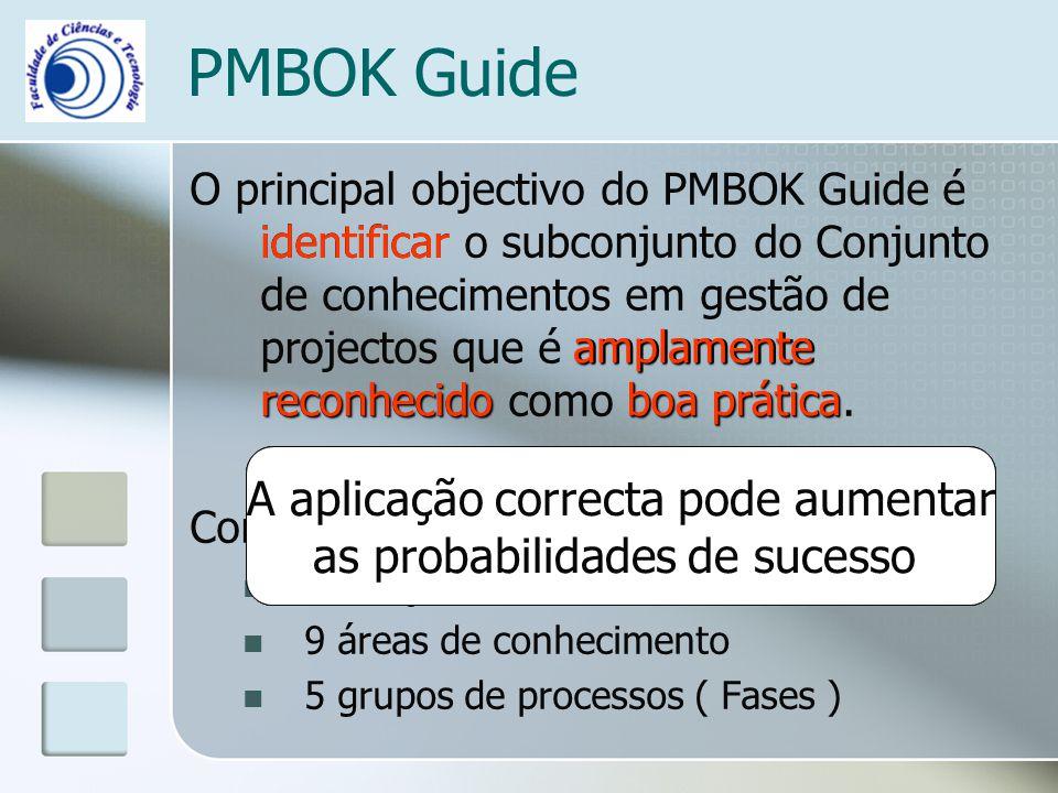 PMBOK Guide A aplicação correcta pode aumentar