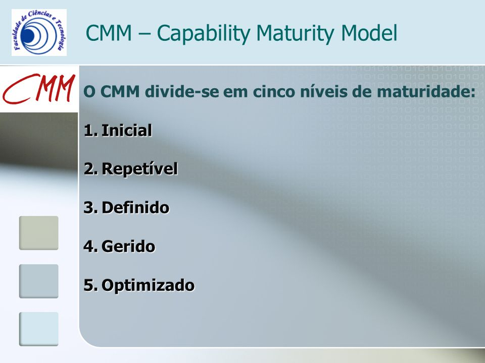 CMM – Capability Maturity Model