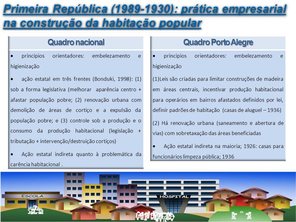 Primeira República (1989-1930): prática empresarial na construção da habitação popular
