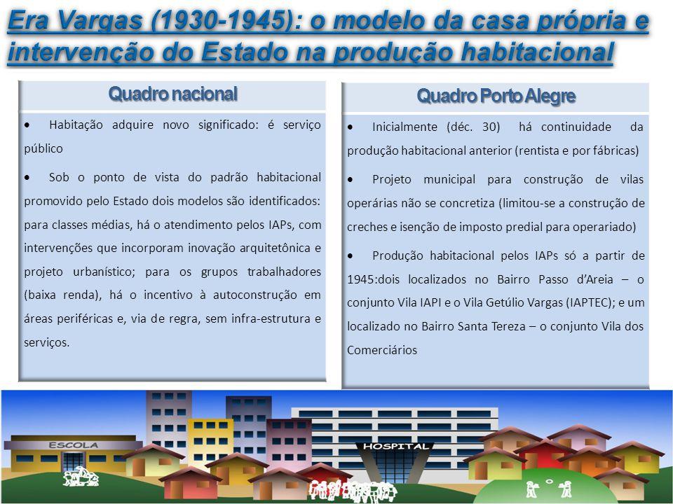 Era Vargas (1930-1945): o modelo da casa própria e intervenção do Estado na produção habitacional