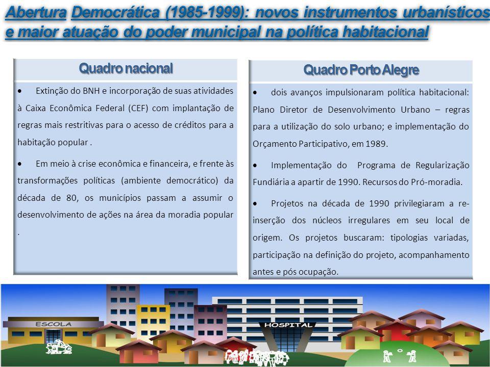 Abertura Democrática (1985-1999): novos instrumentos urbanísticos e maior atuação do poder municipal na política habitacional