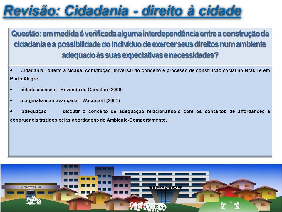 Revisão: Cidadania - direito à cidade