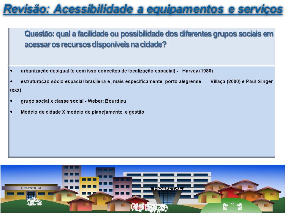 Revisão: Acessibilidade a equipamentos e serviços