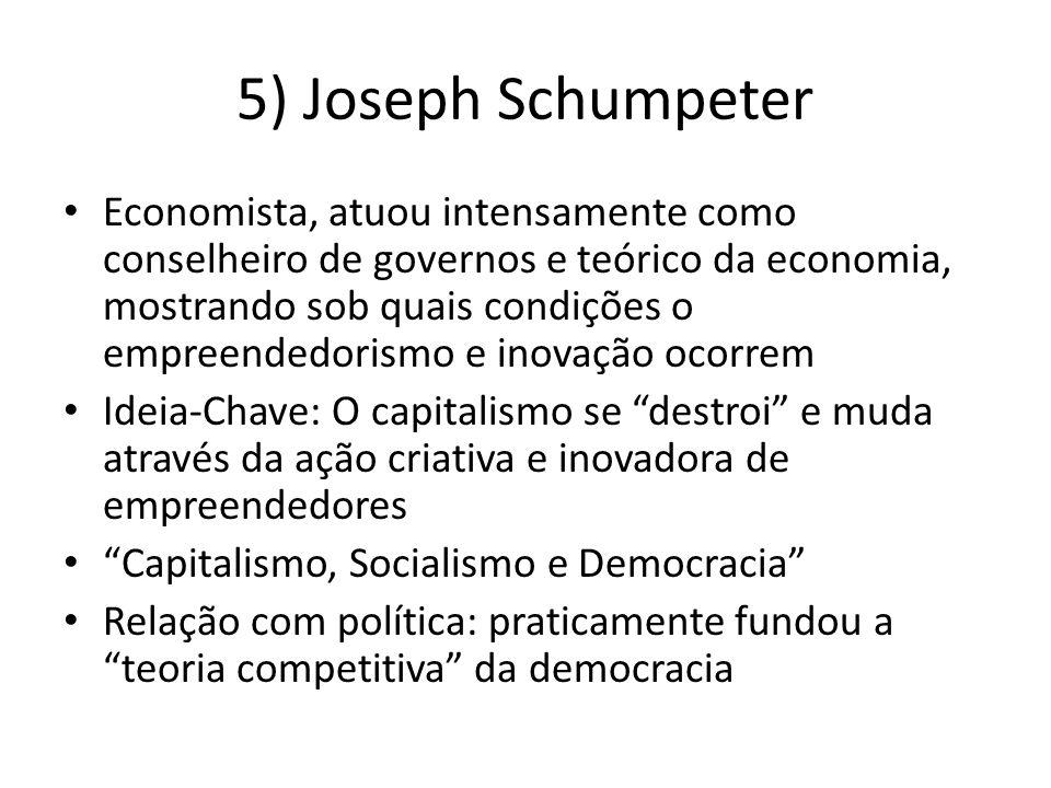 5) Joseph Schumpeter