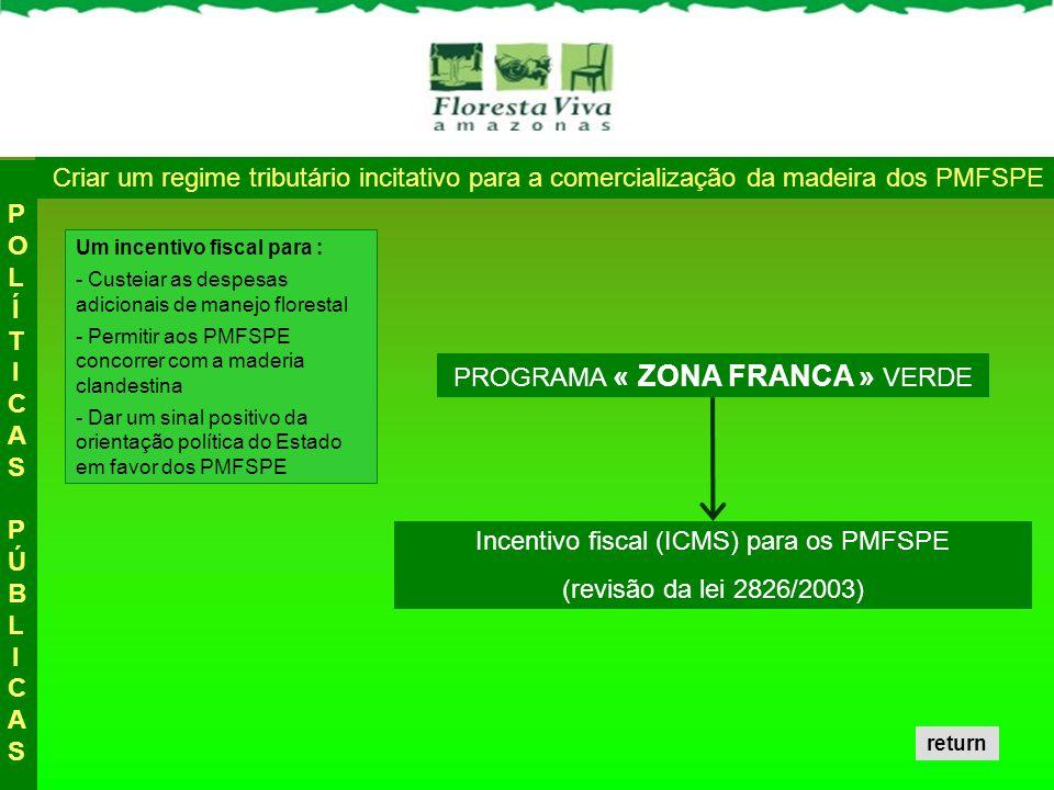 PROGRAMA « ZONA FRANCA » VERDE