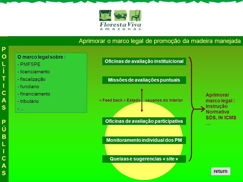 Aprimorar o marco legal de promoção da madeira manejada