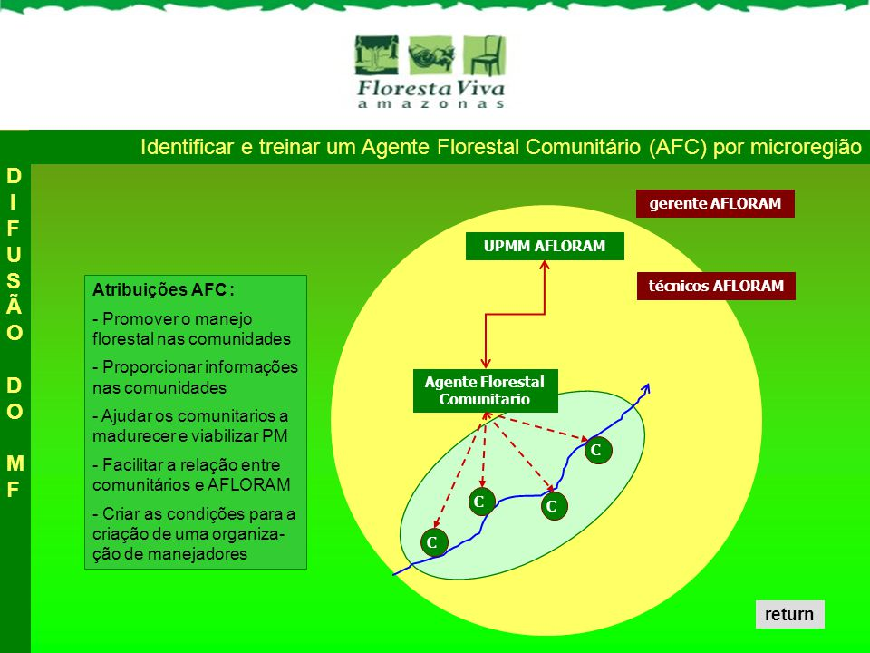 Agente Florestal Comunitario