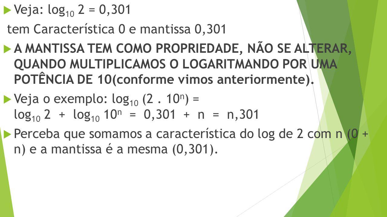Veja: log10 2 = 0,301 tem Característica 0 e mantissa 0,301.