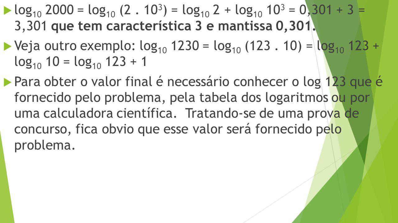 log10 2000 = log10 (2 . 103) = log10 2 + log10 103 = 0,301 + 3 = 3,301 que tem característica 3 e mantissa 0,301.