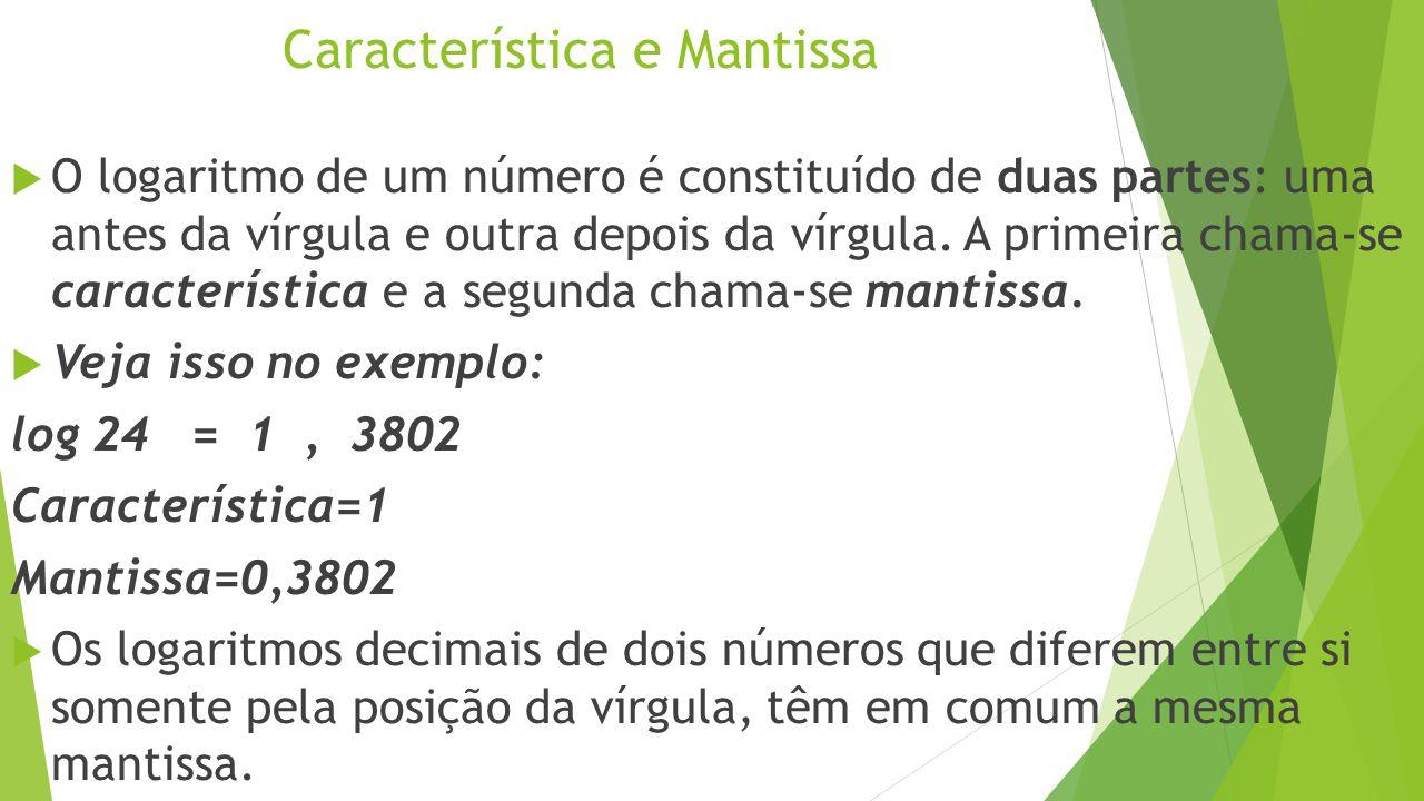 Característica e Mantissa