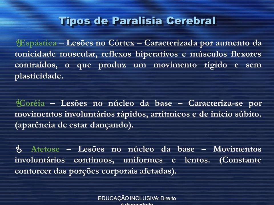 Tipos de Paralisia Cerebral