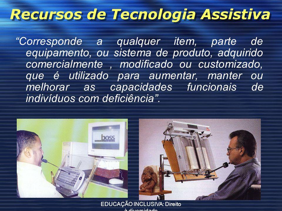 Recursos de Tecnologia Assistiva