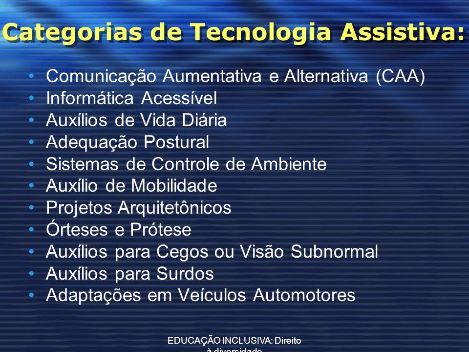 Categorias de Tecnologia Assistiva: