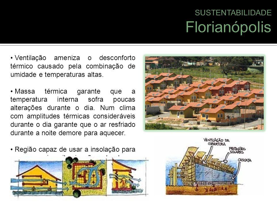 Florianópolis SUSTENTABILIDADE