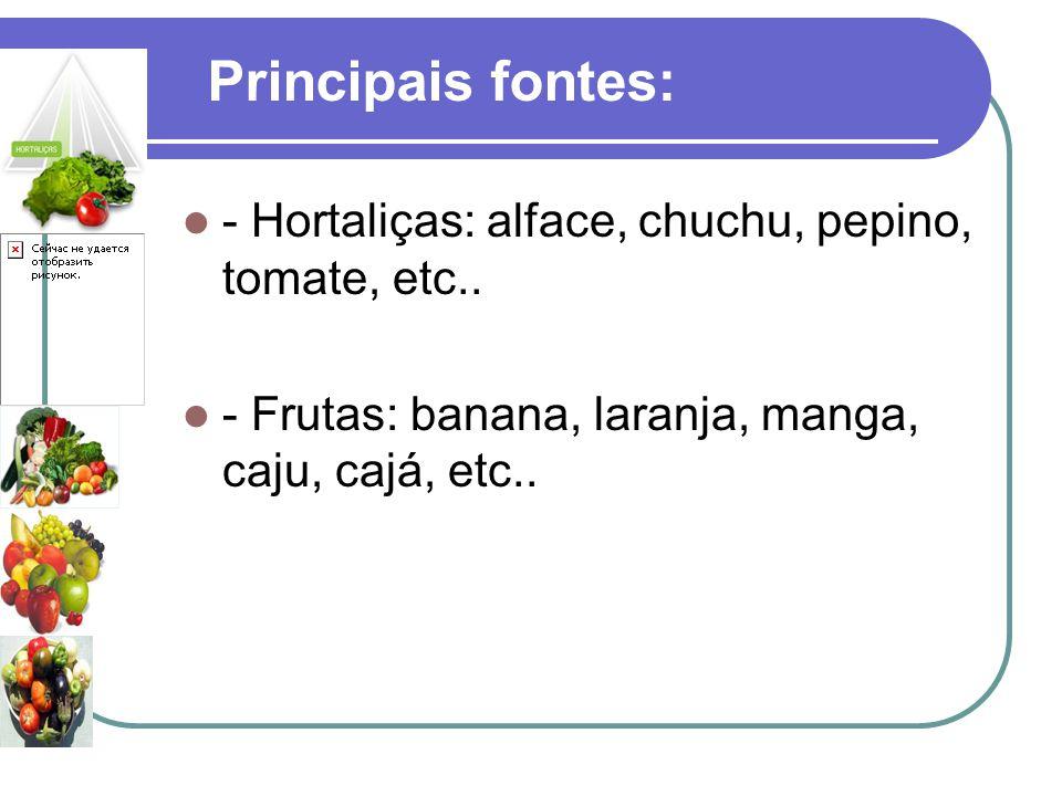 Principais fontes: - Hortaliças: alface, chuchu, pepino, tomate, etc..