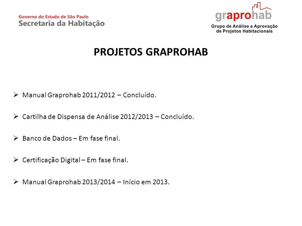 PROJETOS GRAPROHAB Manual Graprohab 2011/2012 – Concluído.