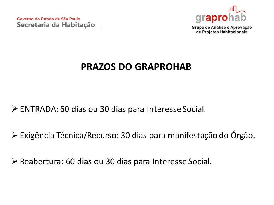 PRAZOS DO GRAPROHAB ENTRADA: 60 dias ou 30 dias para Interesse Social.