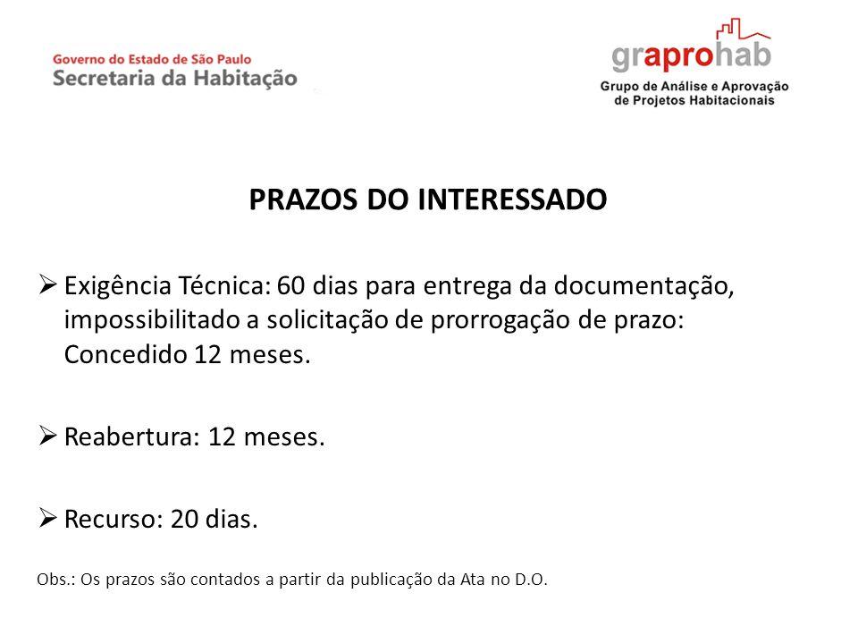 PRAZOS DO INTERESSADO