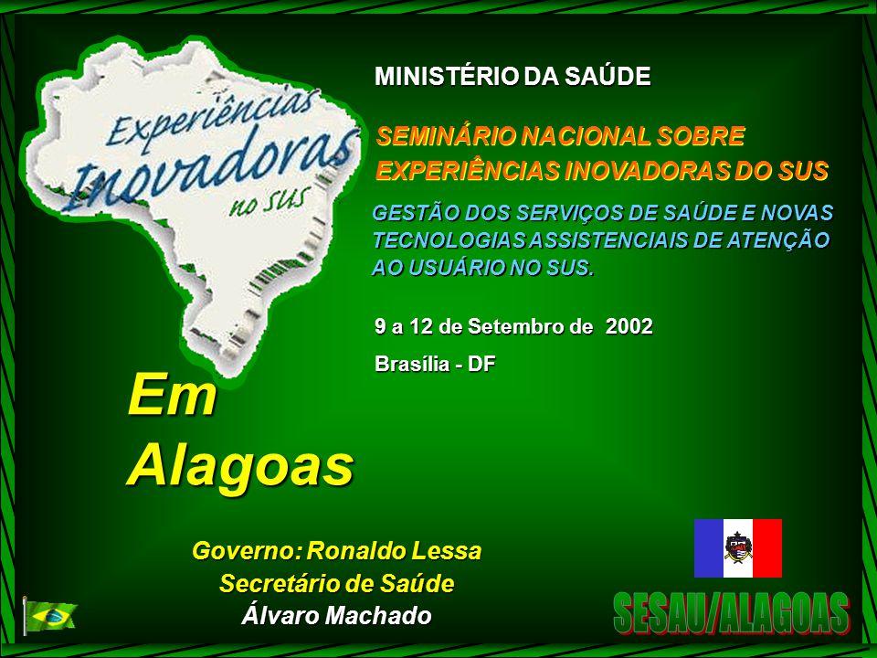 Governo: Ronaldo Lessa