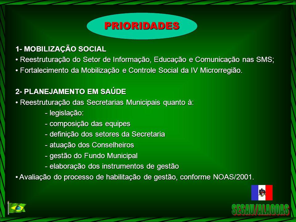SESAU/ALAGOAS PRIORIDADES 1- MOBILIZAÇÃO SOCIAL