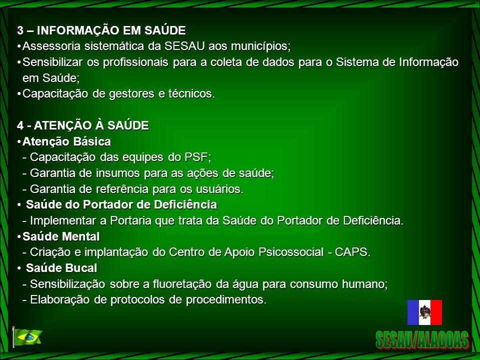 SESAU/ALAGOAS 3 – INFORMAÇÃO EM SAÚDE