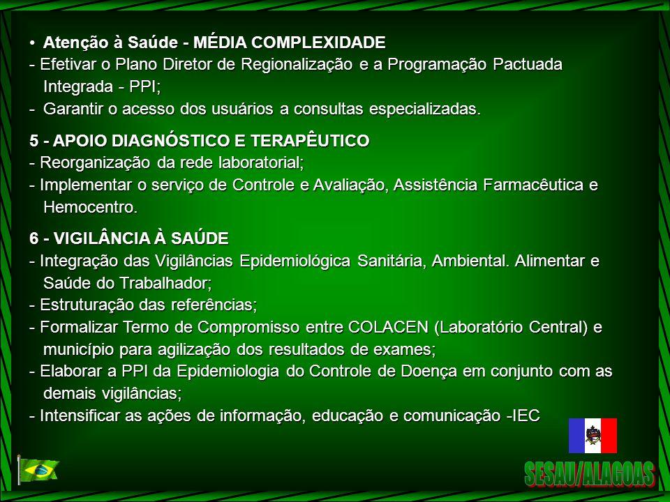 SESAU/ALAGOAS Atenção à Saúde - MÉDIA COMPLEXIDADE