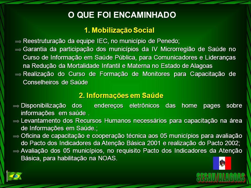 SESAU/ALAGOAS O QUE FOI ENCAMINHADO 1. Mobilização Social